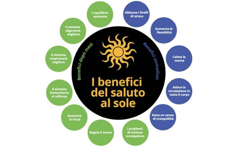 benefici del saluto al sole